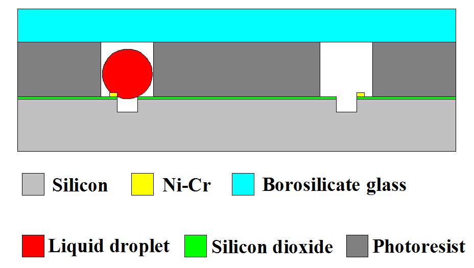 liquid MEMS inclinometer sensor- Advances in Engineering 1