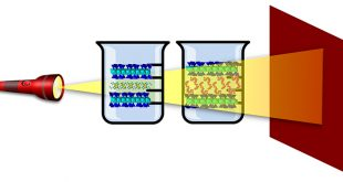 Swelling high-charged micas with design colloidal stability - Advances in Engineering