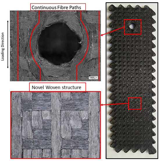 Printing notched composites using additive manufacturing yields superior mechanical performance - Advances in Engineering