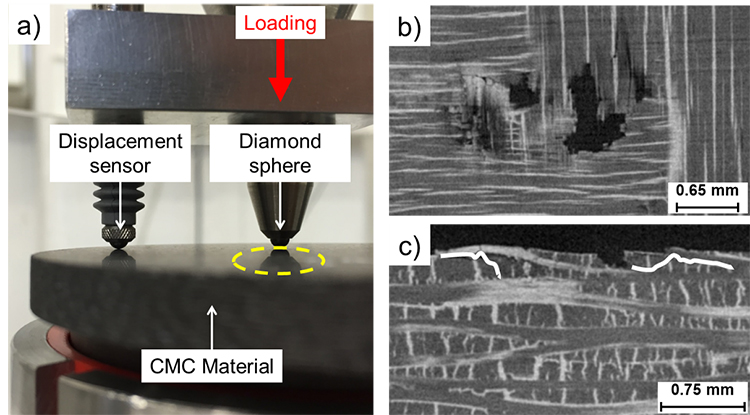 Characterization of Hardness and Stiffness of Ceramic Matrix Composites through Instrumented Indentation Test - Advances in Engineering