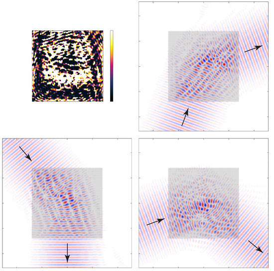 Variational design method for dipole-based volumetric artificial media - Advances in Engineering