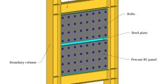 Performance improvement of new buckling-restrained steel plate shear wall with assembled multi-RC panels - Advances in Engineering