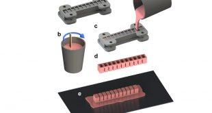Elastomeric Prepregs for Soft Robotics Applications Advances in Engineering