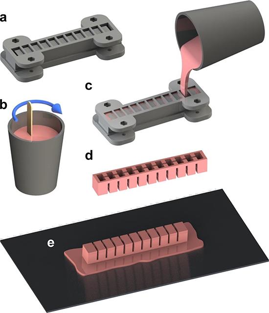 Elastomeric Prepregs Simplify Soft Robot Production - Advances in Engineering