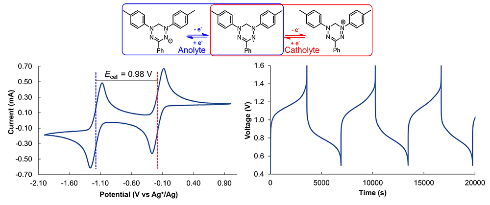 A (verdazyl) radical approach to a symmetric all-organic redox flow-type battery - Advances in Engineering