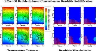 Effect of bubble-induced Marangoni convection on dendritic solidification - Advances in Engineering