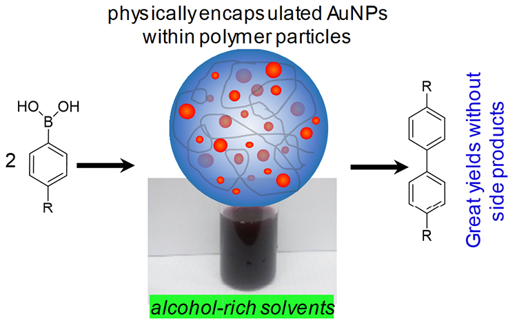 Atypical Catalytic Function of Embedded Gold Nanoparticles by Controlling Structural Features of Polymer Particle in Alcohol-Rich Solvents - Advances in Engineering