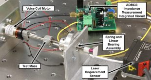 Measuring voice coil impedance on a (power and space) budget - Advances in Engineering