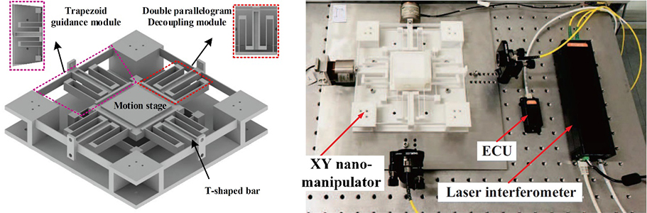 Tracking control of a large range 3D printed compliant nano-manipulator with enhanced anti-windup compensation - Advances in Engineering