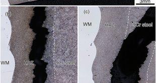 Creep rupture properties of dissimilar metal welds between Inconel 617B and modified 9%Cr martensitic steel - Advances in Engineering