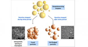 Enhancing-porosity-and-surface-area-of-geopolymers--Advances-in-Engineering