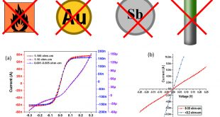 Single step ohmic contact for heavily doped n-type silicon - Advances in Engineering