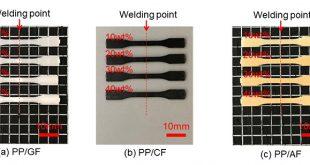Weld strength of injection molded short fiber reinforced polypropylene - Advances in Engineering