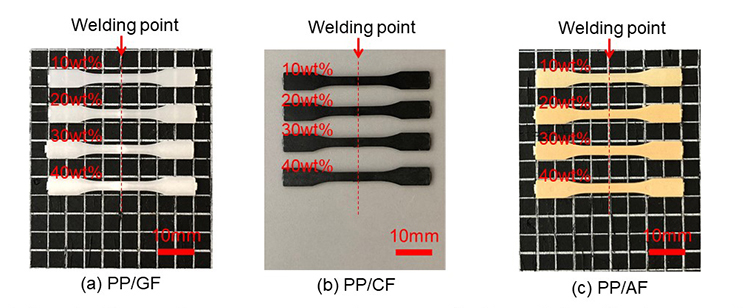 Weld strength of injection molded short fiber reinforced polypropylene - Advances in Engineering
