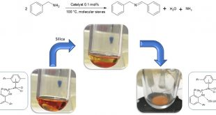 Selective Aerobic Oxidation of Benzyl Amines - Advances in Engineering