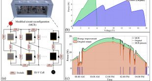 Implementation of a modified circuit reconfiguration strategy in high concentration photovoltaic modules under partial shading conditions - Advances in Engineering
