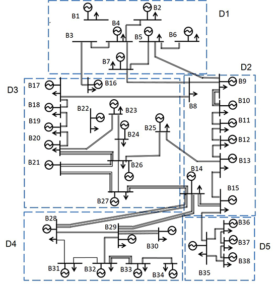 Transmission Expansion Planning Test System for AC-DC Hybrid Grid with High Variable Renewable Energy Penetration - Advances in Engineering