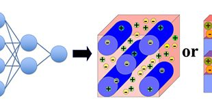 Phase diagrams of polymer-containing liquid mixtures with a theory-embedded neural network - Advances in Engineering