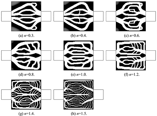 Topology optimization of convective heat transfer problems of non-Newtonian fluids - Advances in Engineering