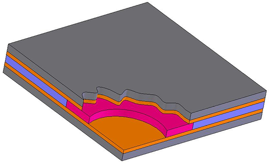 Forming and shaping 3- and 5-layered metal/polymer/metal sandwich composites: Experimental characterization, analytical and numerical investigations Part 1: Deep drawing, Part 2: Free bending - Advances in Engineering