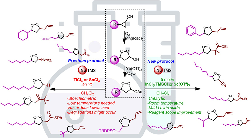 Access to Functionalized 3,5-Disubstituted 1,2-Dioxolanes under Mild Conditions through Indium (III) Chloride Trimethylsilyl Chloride or Scandium (III) Triflate Catalysis - Advances in Engineering