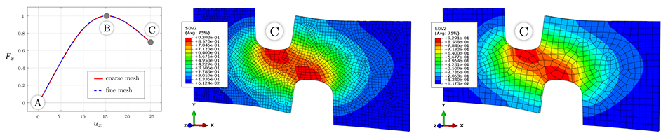 On the implementation of finite deformation gradient-enhanced damage models - Advances in Engineering
