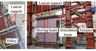 Postearthquake fire performance of cavity-insulated CFS shear walls with gypsum and calcium-silicate sheathing - Advances in Engineering