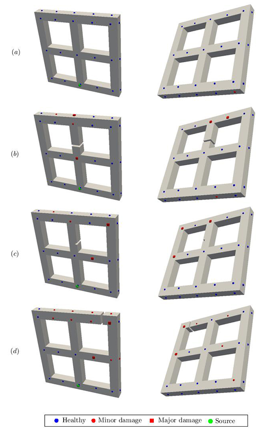 Detecting structural anomalies using fast simulations in the absence of damage scenarios - Advances in Engineering