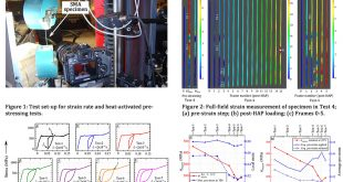 Heat-activated prestressing of NiTiNb shape memory alloy wires - Advances in Engineering