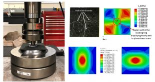 Biaxial flexural failure of woven composite plates investigated by the ring on ring bending test - Advances in Engineering