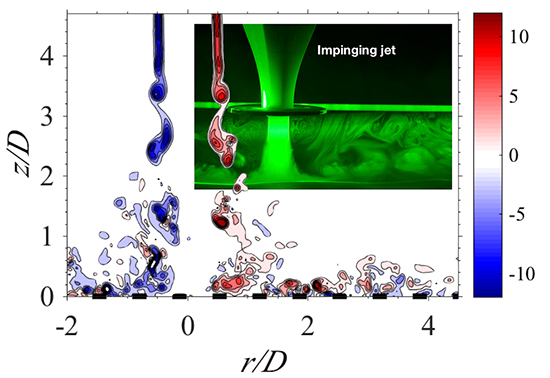 How does impinging jet pulsation affects vortex generation which governs heat transfer? - Advances in Engineering