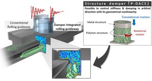 Structural damper for auto-damping mechanical components - Advances in Engineering