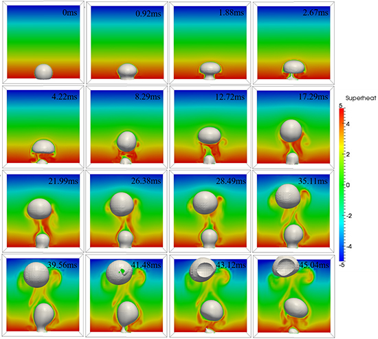 Bubble Science behind Boiling Water - Advances in Engineering