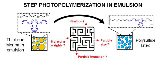 A Step Forward For Developing Emulsion Polymerization With Step Polymers