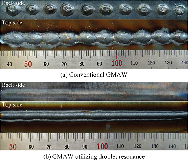 Current-independent metal transfer by utilizing droplet resonance in gas metal arc welding - Advances in Engineering