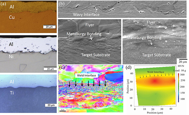 Laser impact welding for joining similar and dissimilar metal combinations with various target configurations - Advances in Engineering