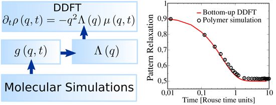 A Novel Approach to Multiscale Modeling of Kinetic Processes in Multiphase Polymer Systems - Advances in Engineering