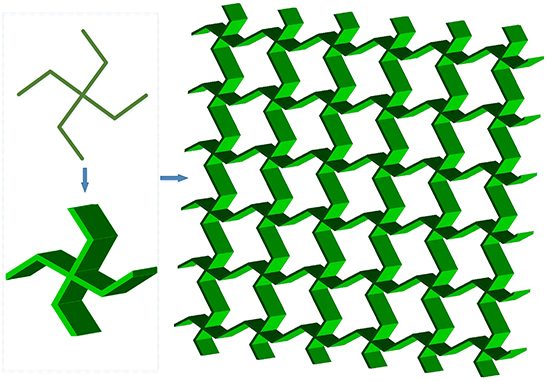 In-plane elastic properties of a 2D chiral cellular structure for morphing applications - Advances in Engineering