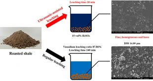 A high-efficiency and sustainable leaching process of vanadium from shale in sulfuric acid systems enhanced by ultrasound - Advances in Engineering
