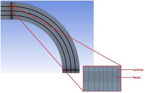 Three-dimensional modelling of interlaminar normal stresses in curved laminate components - Advances in Engineering