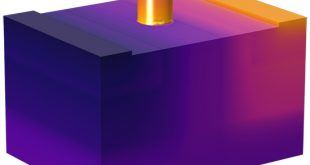 Novel Light Sources for Silicon Photonics With the Help of Bipolar Diffusion - Advances in Engineering