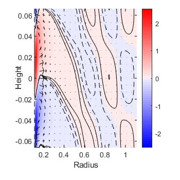 stable stratification can destabilize Taylor-Couette flow-Advances in Engineering
