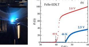Enhancement of superconducting transition temperature in electrochemically etched FeSe/LaAlO3 films - Advances in Engineering