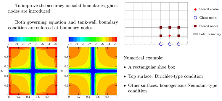 Liquid sloshing in an upright circular tank under periodic and transient excitations - Advances in Engineering