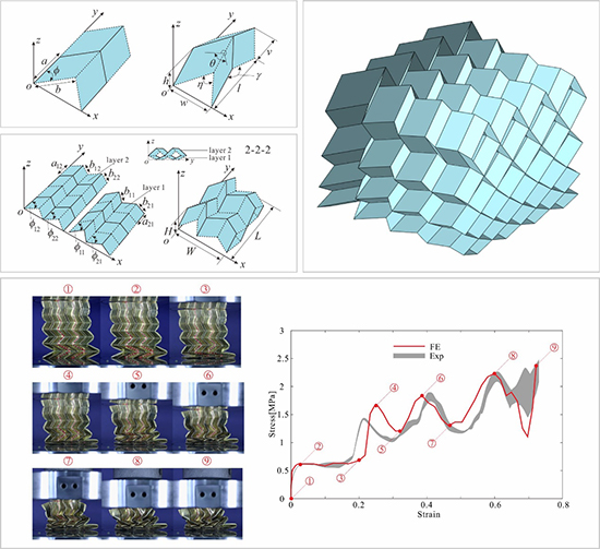 The behavior of a functionally graded origami structure subjected to quasi-static compression - Advances in Engineering