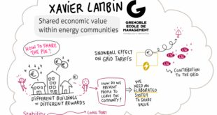 Unintended consequences: The snowball effect of energy communities - Advances in Engineering