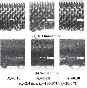 Condensation heat transfer characteristics of moist air outside a three-dimensional finned tube - Advances in Engineering