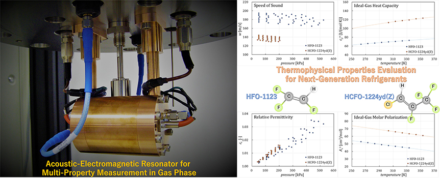 Thermophysical properties evaluation for next-generation refrigerants with low global warming impact - Advances in Engineering