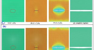 A convenient method for cutting graphene to graphene nanoribbons in atomically precise - Advances in Engineering