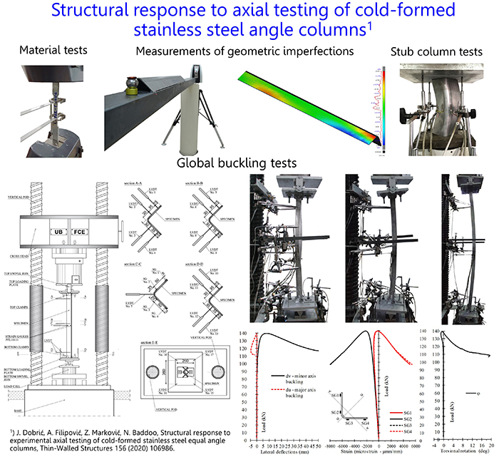 Structural response to axial testing of cold-formed stainless steel angle columns - Advances in Engineering